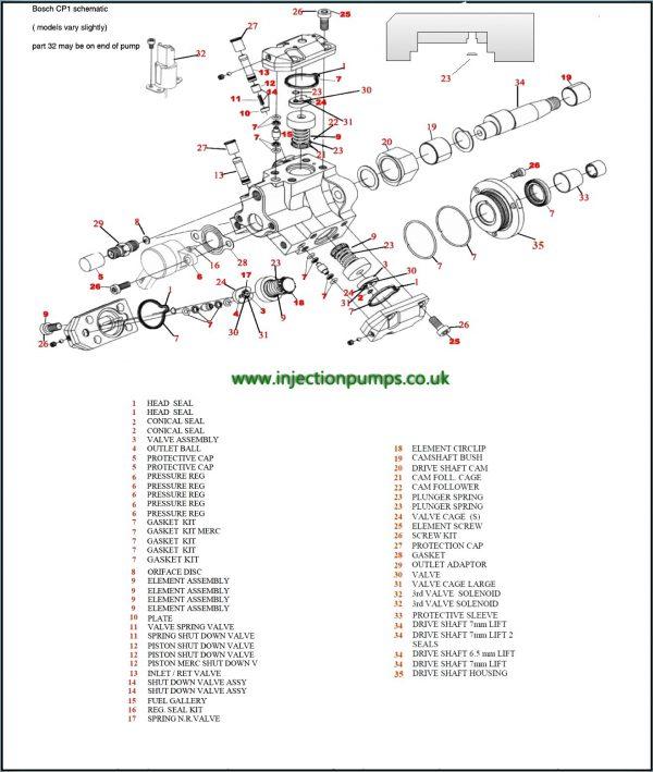 bosch vp44 wiring diagram data wiring diagrams u2022 rh mikeadkinsguitar com