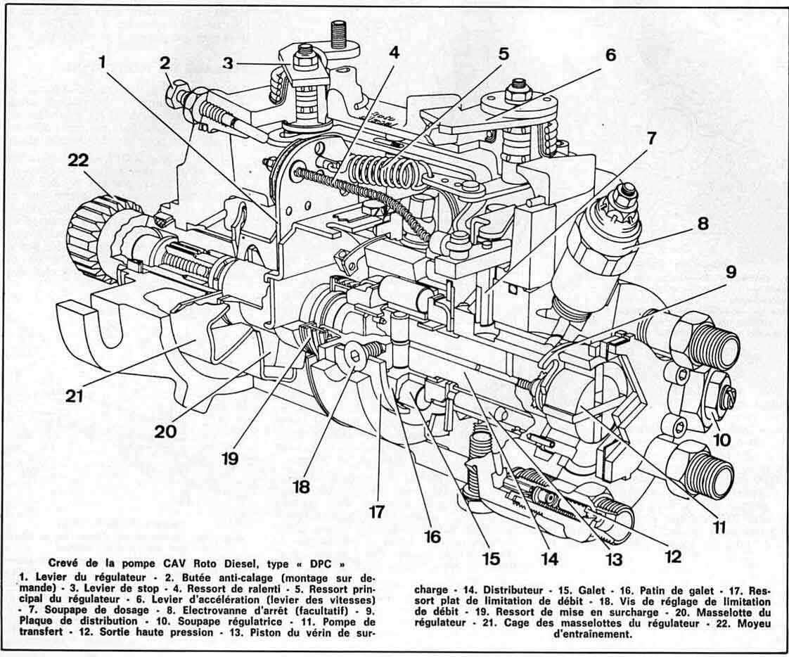 Lucas Cav Injection Pump Parts on ford wiring harness diagrams