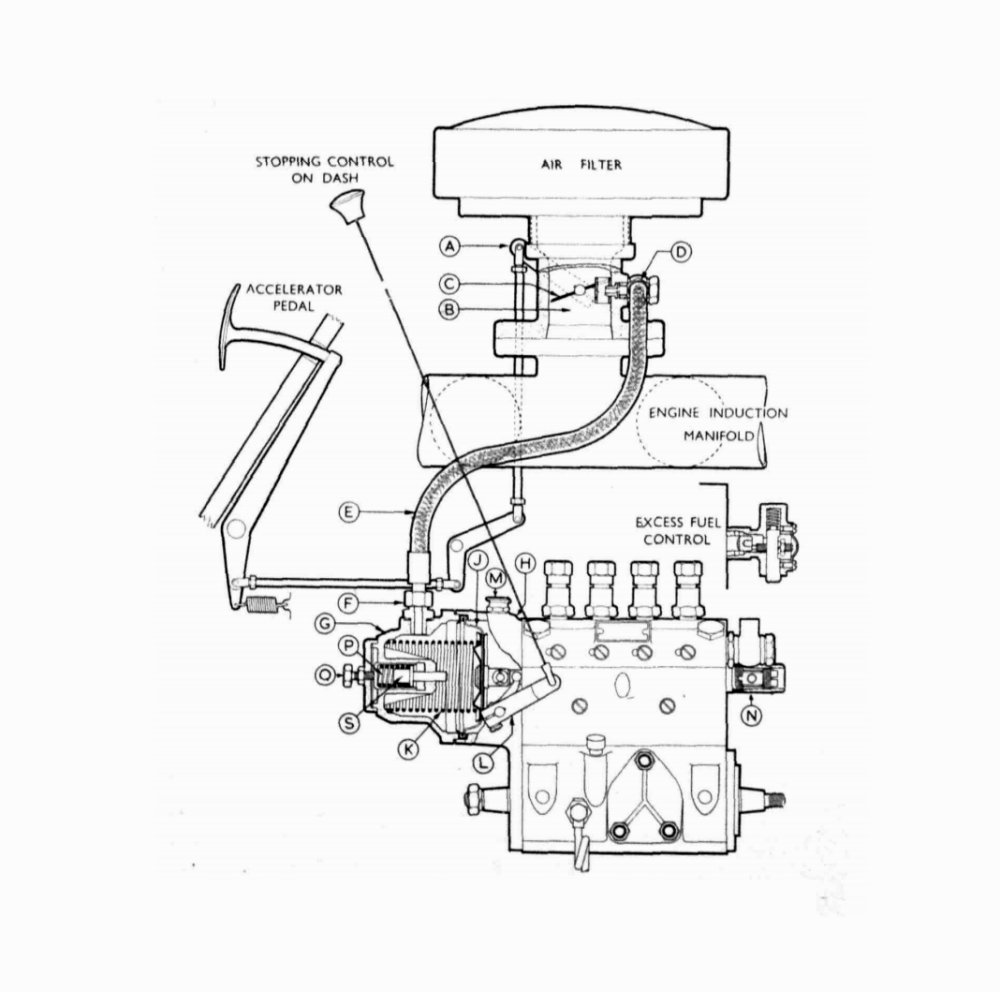 Cav Fuel Injection Pump Diaphragm And Piston For Perkins