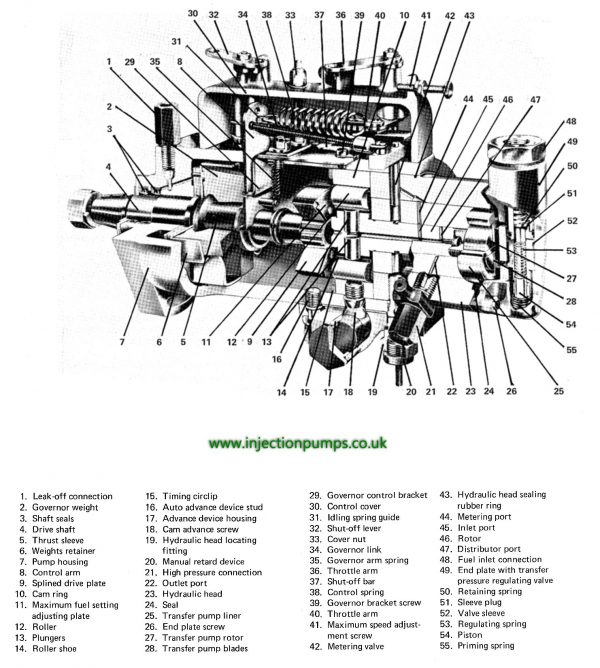 Cav Fuel Pump Diagram Meta Wiring Diagrams