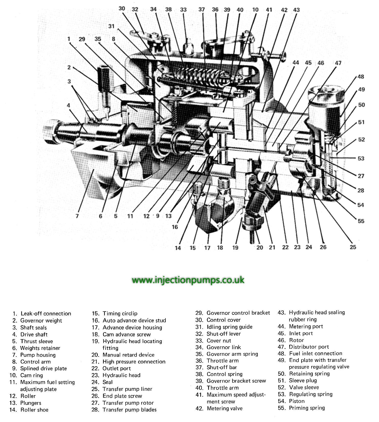 perkins injector pump diagram