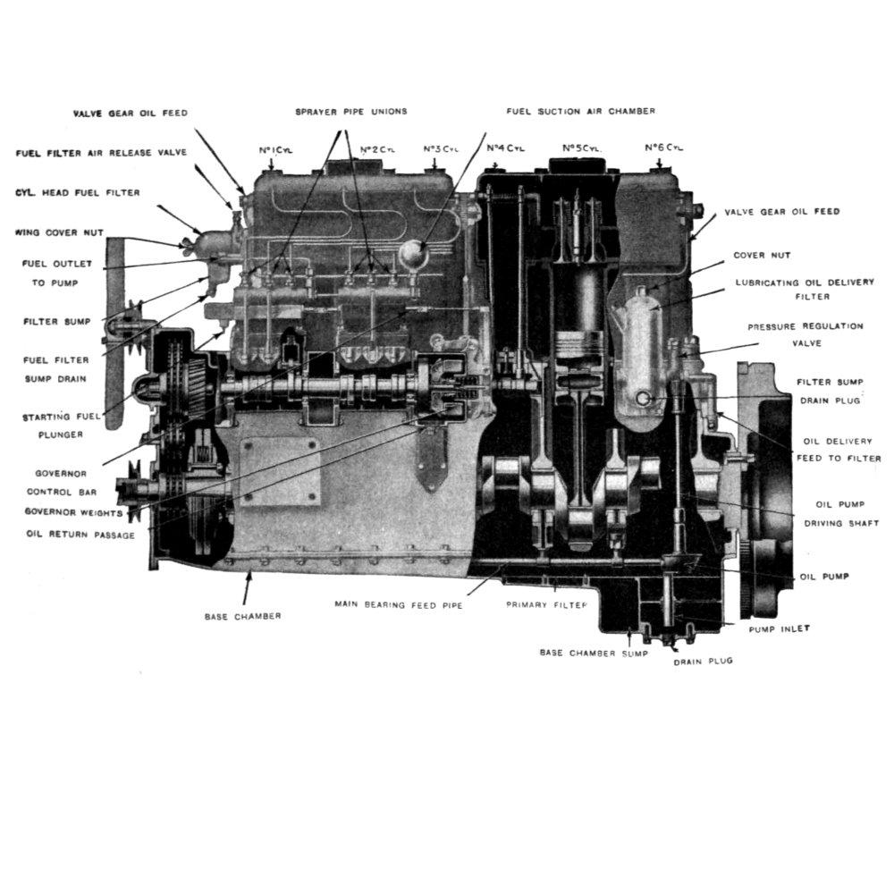 Six Cylinder Engine Diagram