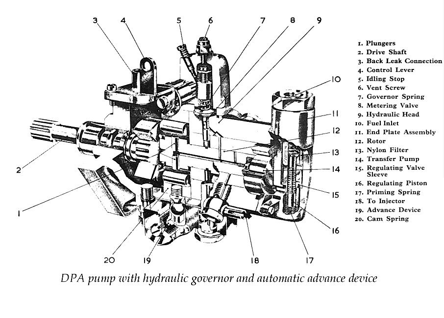 Perkins Fuel Injection Pump Diagram Wiring Diagram Shw