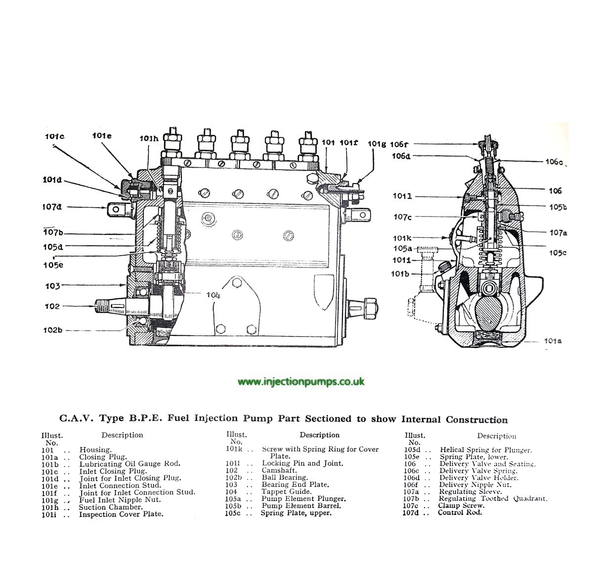 Cav Fuel Injection Pump Diaphragm And Piston For Perkins Engines With Cav Bpe3a Bpe4a And Bpe6a