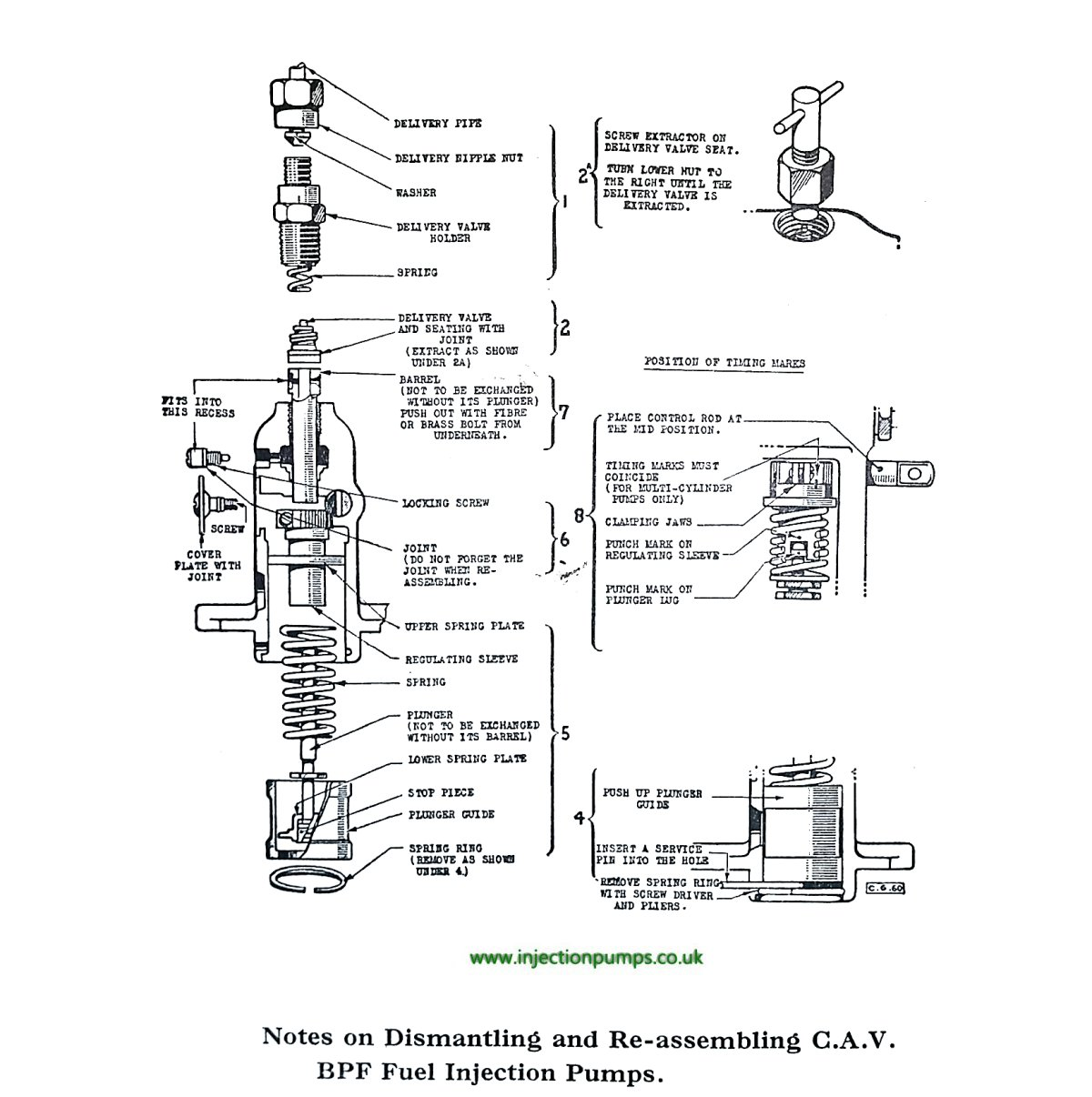 exploded diagrams diesel injection pumps rh injectionpumps co uk lucas cav fuel pump parts cav fuel pump parts