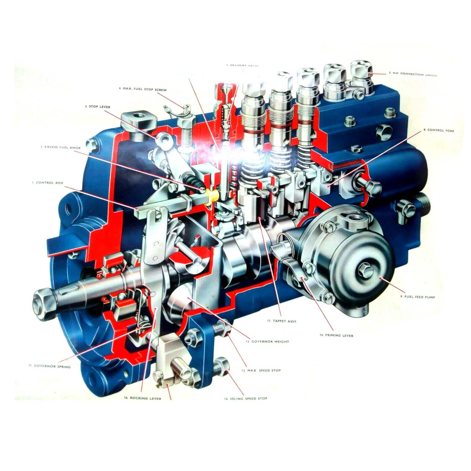 Complete overhaul kit for Simms Minimec 4 cylinder diesel injection pumps